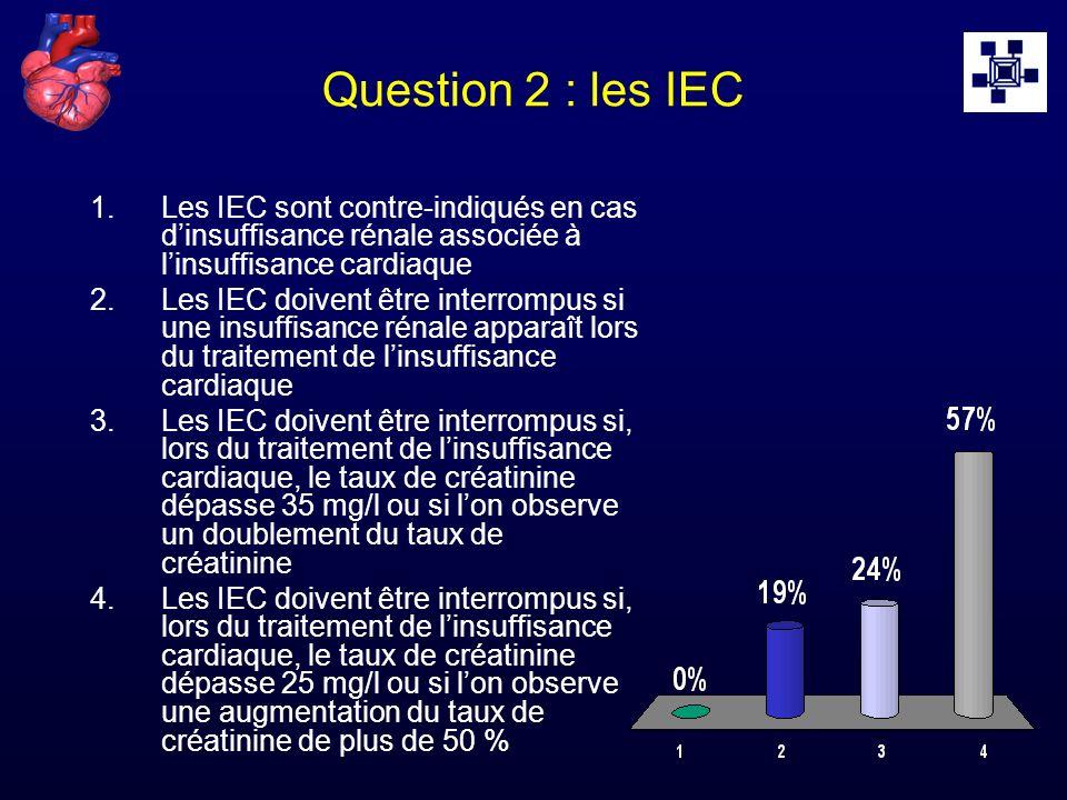 1.Les IEC sont contre-indiqués en cas dinsuffisance rénale associée à linsuffisance cardiaque 2.Les IEC doivent être interrompus si une insuffisance r