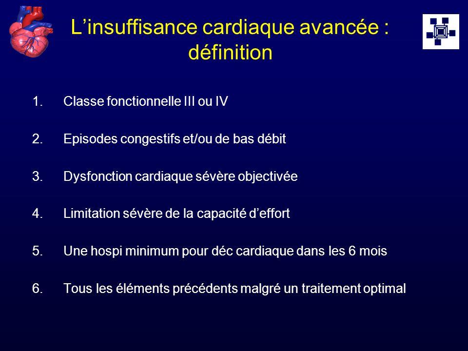 Linsuffisance cardiaque avancée : définition 1.Classe fonctionnelle III ou IV 2.Episodes congestifs et/ou de bas débit 3.Dysfonction cardiaque sévère