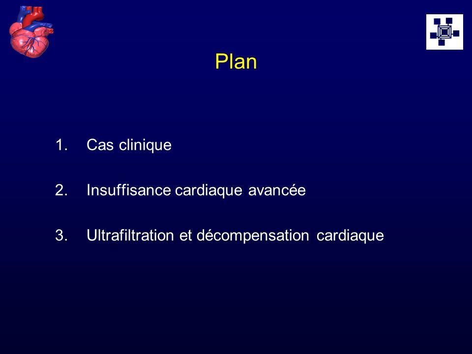 Plan 1.Cas clinique 2.Insuffisance cardiaque avancée 3.Ultrafiltration et décompensation cardiaque