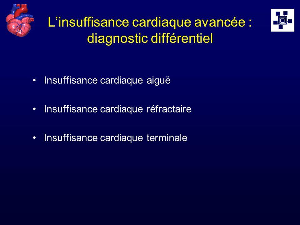 Linsuffisance cardiaque avancée : diagnostic différentiel Insuffisance cardiaque aiguë Insuffisance cardiaque réfractaire Insuffisance cardiaque termi