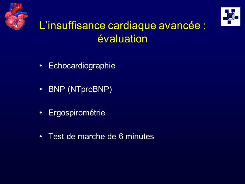 Linsuffisance cardiaque avancée : évaluation Echocardiographie BNP (NTproBNP) Ergospirométrie Test de marche de 6 minutes
