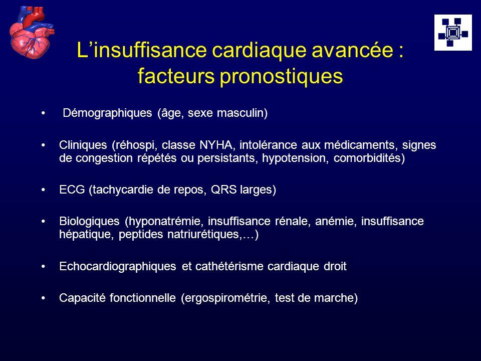 Linsuffisance cardiaque avancée : facteurs pronostiques Démographiques (âge, sexe masculin) Cliniques (réhospi, classe NYHA, intolérance aux médicamen