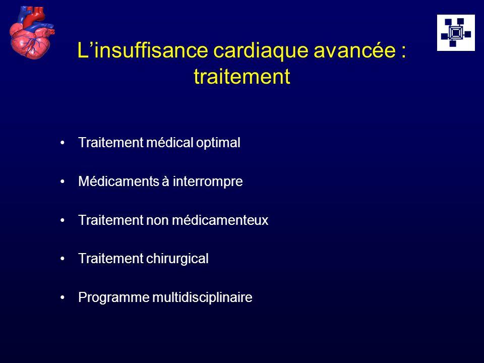Linsuffisance cardiaque avancée : traitement Traitement médical optimal Médicaments à interrompre Traitement non médicamenteux Traitement chirurgical