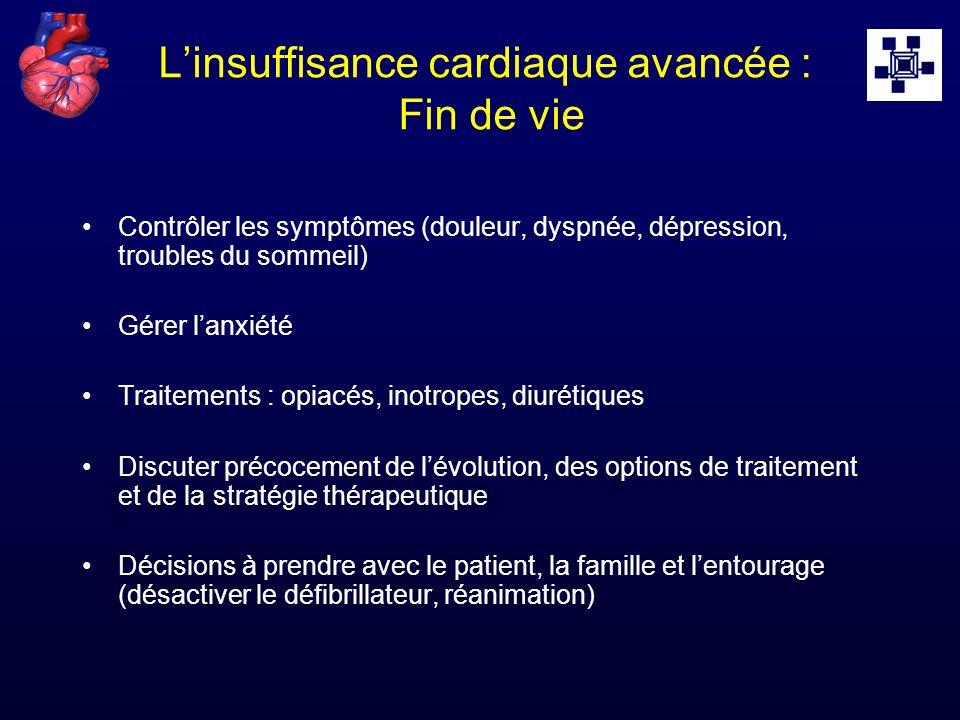 Linsuffisance cardiaque avancée : Fin de vie Contrôler les symptômes (douleur, dyspnée, dépression, troubles du sommeil) Gérer lanxiété Traitements :