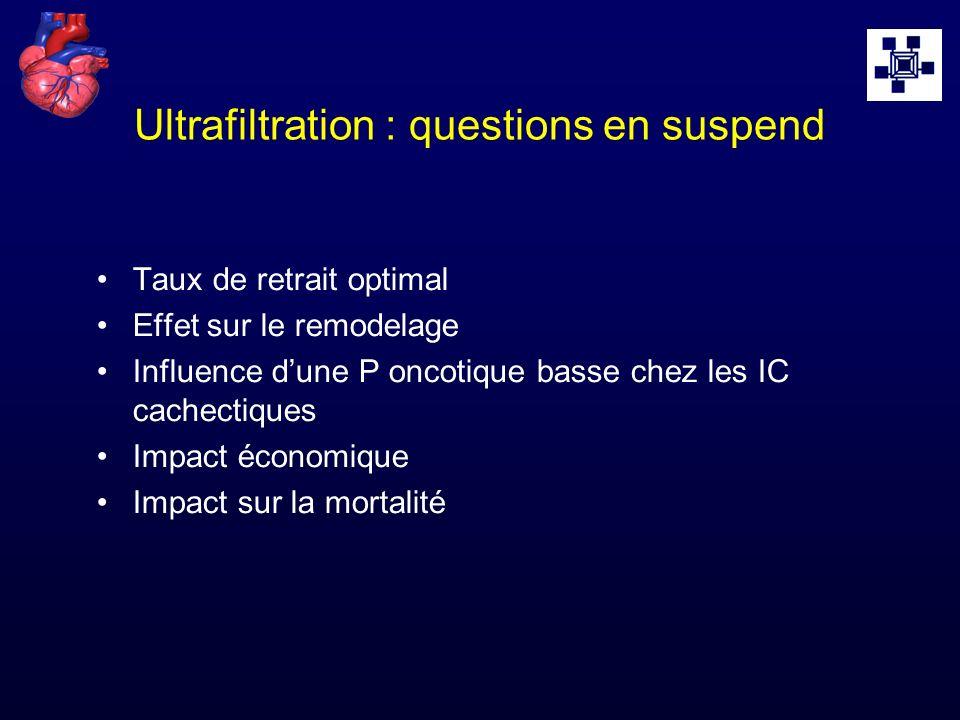 Ultrafiltration : questions en suspend Taux de retrait optimal Effet sur le remodelage Influence dune P oncotique basse chez les IC cachectiques Impac