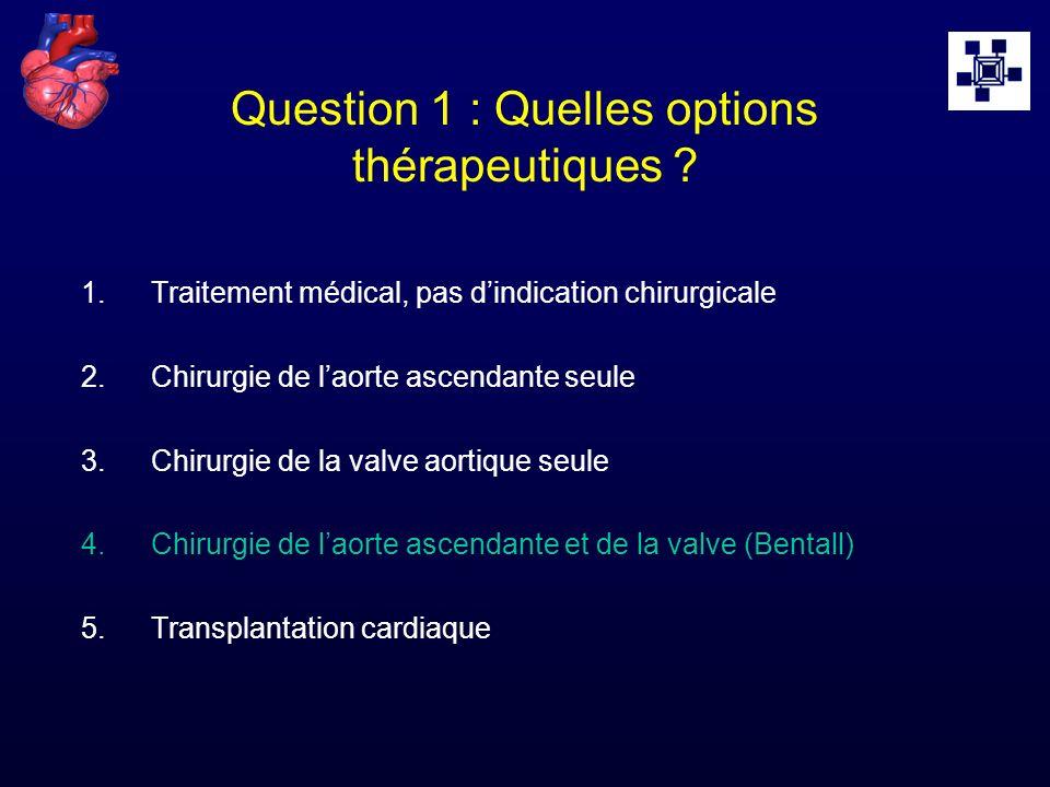 Question 1 : Quelles options thérapeutiques ? 1.Traitement médical, pas dindication chirurgicale 2.Chirurgie de laorte ascendante seule 3.Chirurgie de
