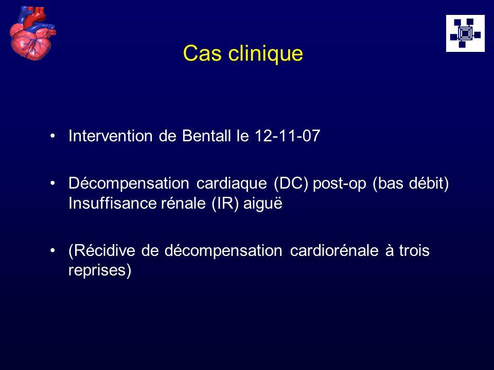 Cas clinique Intervention de Bentall le 12-11-07 Décompensation cardiaque (DC) post-op (bas débit) Insuffisance rénale (IR) aiguë (Récidive de décompe