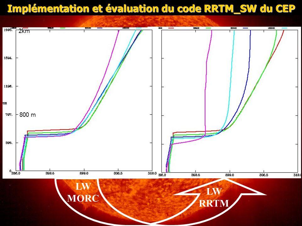 LW MORC LW RRTM Implémentation et évaluation du code RRTM_SW du CEP 2km 800 m
