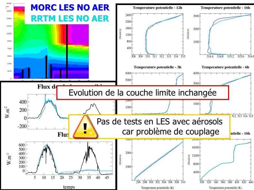 MORC LES NO AER RRTM LES NO AER Evolution de la couche limite inchangée Pas de tests en LES avec aérosols car problème de couplage