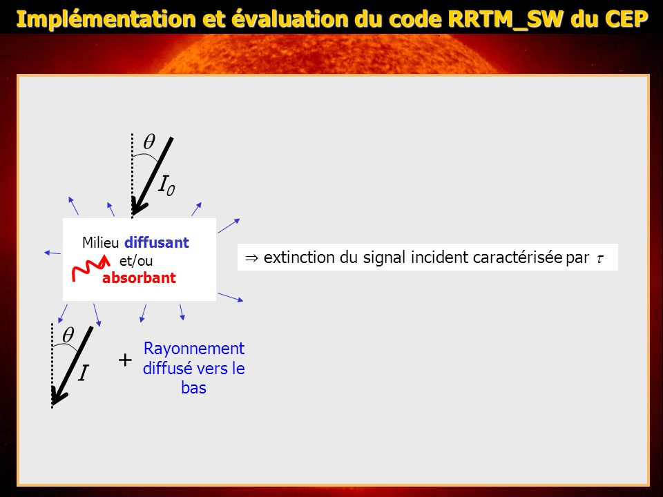 extinction du signal incident caractérisée par Milieu diffusant et/ou absorbant I0I0 + I Rayonnement diffusé vers le bas Implémentation et évaluation du code RRTM_SW du CEP
