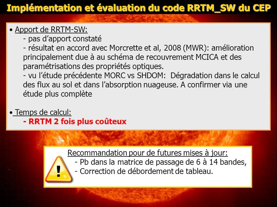Apport de RRTM-SW: - pas dapport constaté - résultat en accord avec Morcrette et al, 2008 (MWR): amélioration principalement due à au schéma de recouv