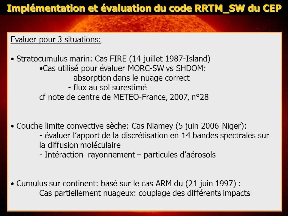 Evaluer pour 3 situations: Stratocumulus marin: Cas FIRE (14 juillet 1987-Island) Cas utilisé pour évaluer MORC-SW vs SHDOM: - absorption dans le nuag