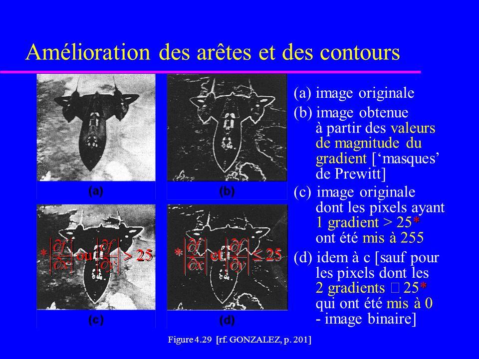 Filtres de Prewitt et Sobel Figure 4.28 [rf.GONZALEZ, p.