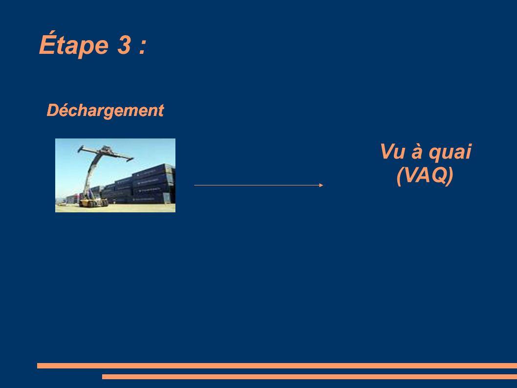 Étape 3 : Déchargement Vu à quai (VAQ)