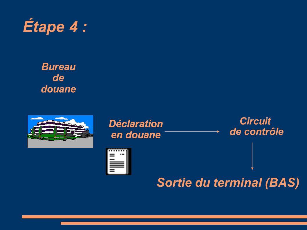 Étape 4 : Bureau de douane Déclaration en douane Circuit de contrôle Sortie du terminal (BAS)