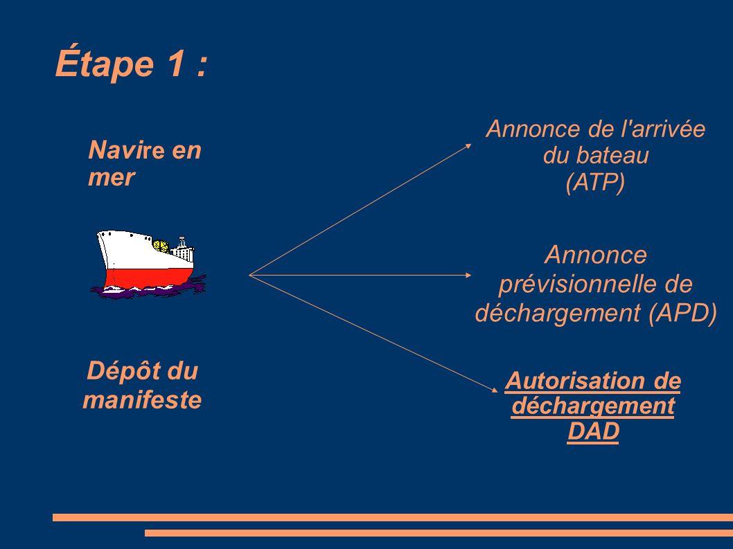 Étape 1 : Navi re en mer Dépôt du manifeste Annonce de l'arrivée du bateau (ATP) Annonce prévisionnelle de déchargement (APD) Autorisation de décharge
