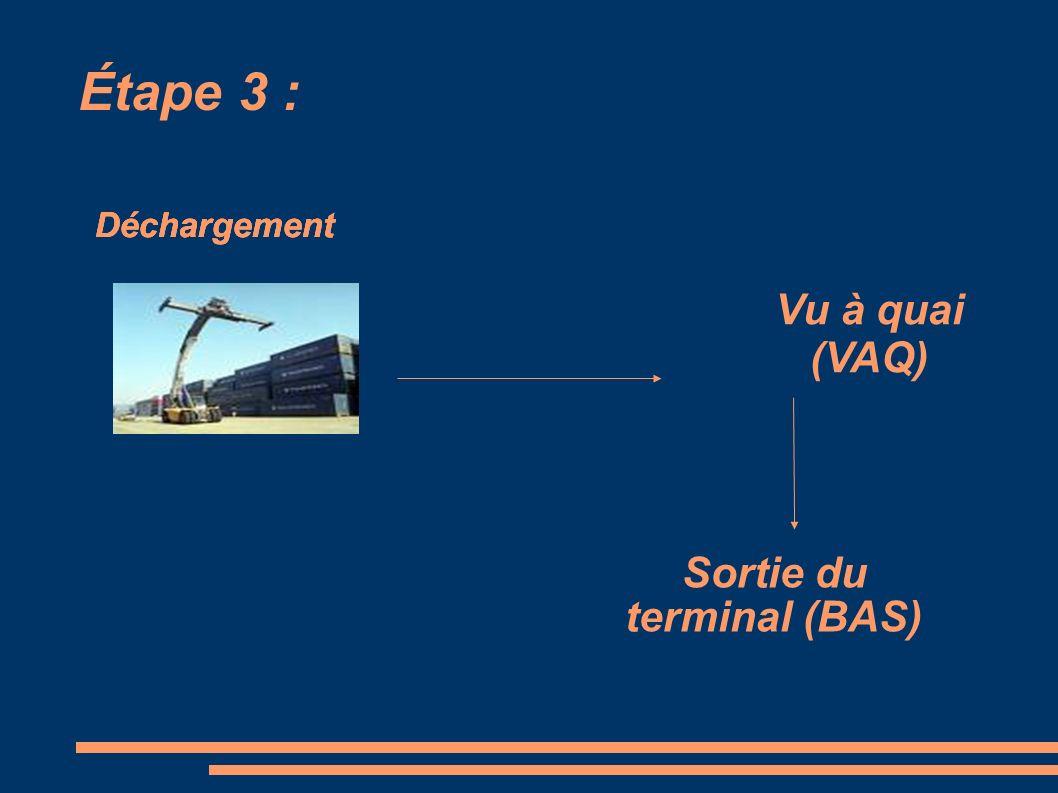 Étape 3 : Déchargement Vu à quai (VAQ) Sortie du terminal (BAS)