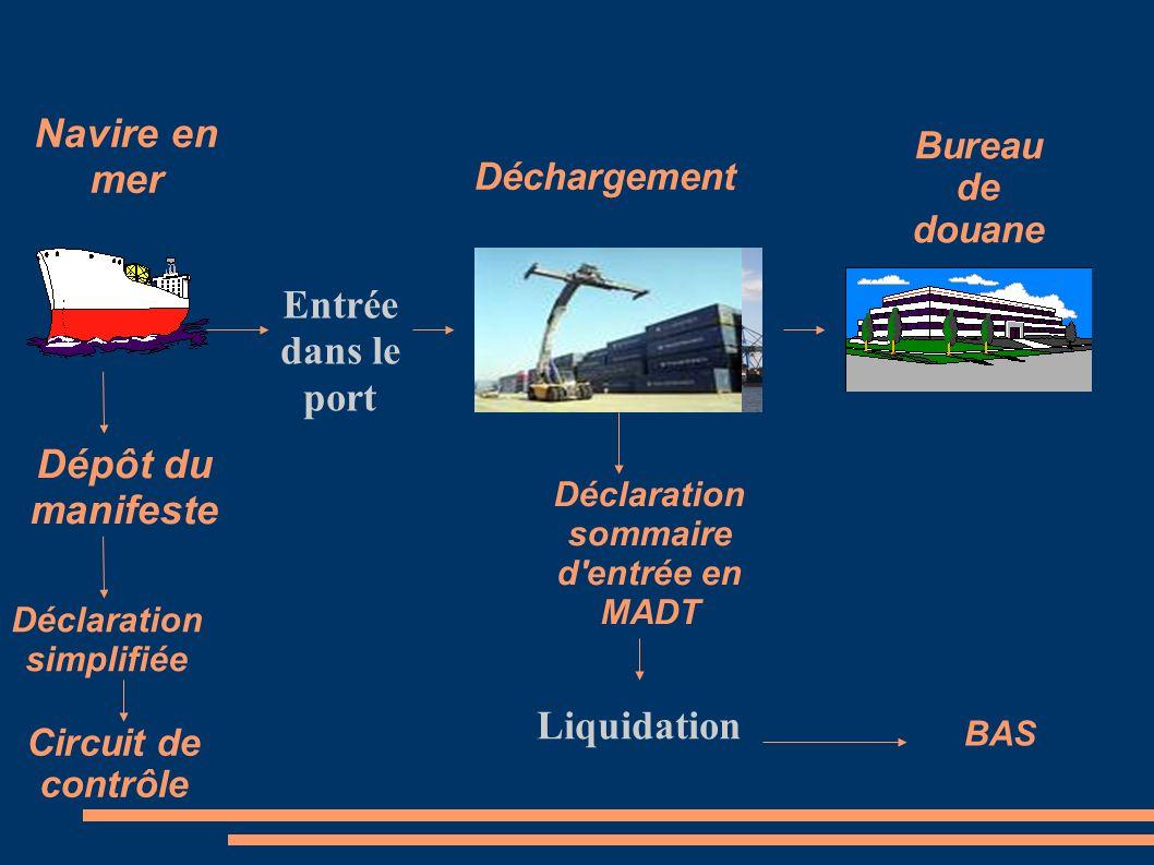 Entrée dans le port Navire en mer Bureau de douane Circuit de contrôle Déchargement Déclaration sommaire d'entrée en MADT Dépôt du manifeste Déclarati