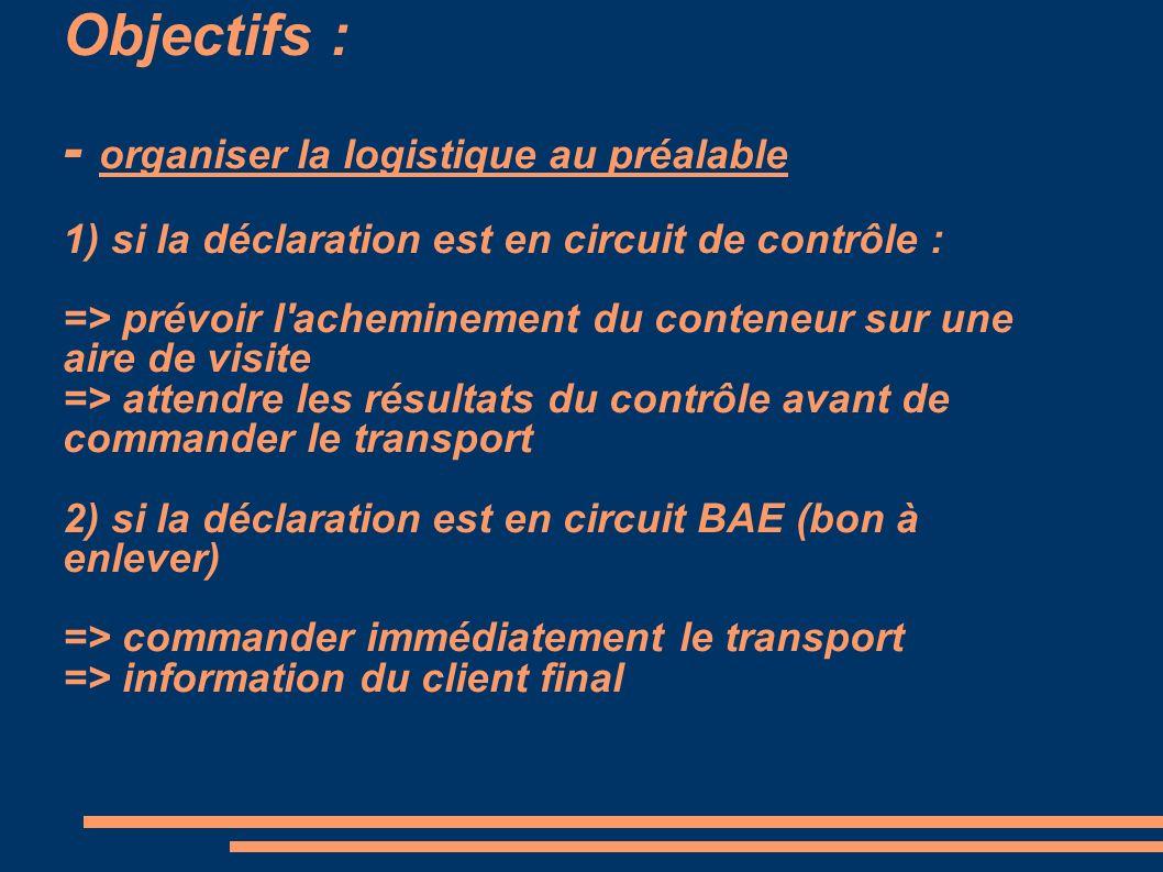 Objectifs : - organiser la logistique au préalable 1) si la déclaration est en circuit de contrôle : => prévoir l'acheminement du conteneur sur une ai