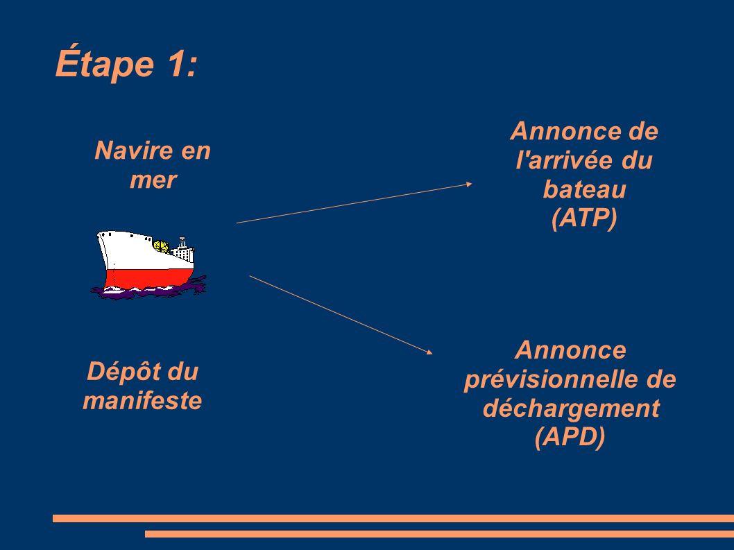 Étape 1: Navire en mer Dépôt du manifeste Annonce de l'arrivée du bateau (ATP) Annonce prévisionnelle de déchargement (APD)