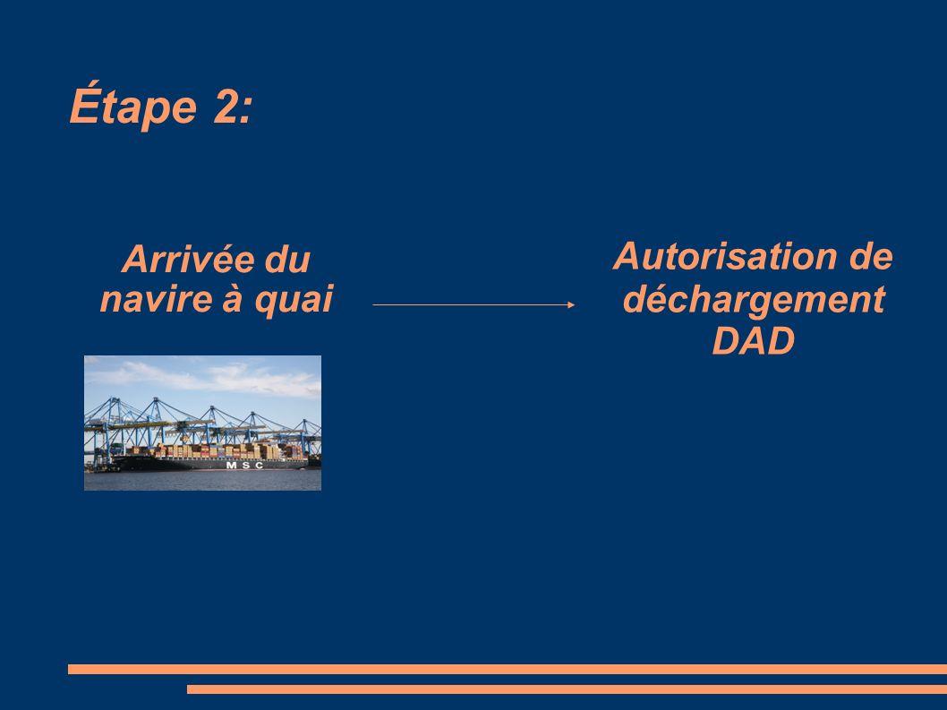 Étape 2: Autorisation de déchargement DAD Arrivée du navire à quai