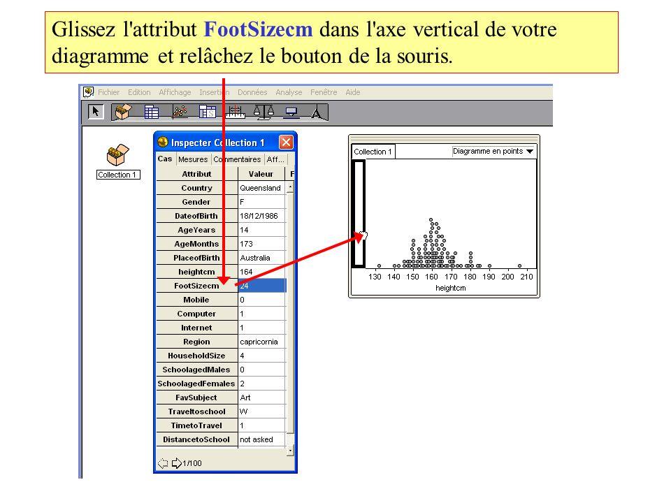 Glissez l attribut FootSizecm dans l axe vertical de votre diagramme et relâchez le bouton de la souris.