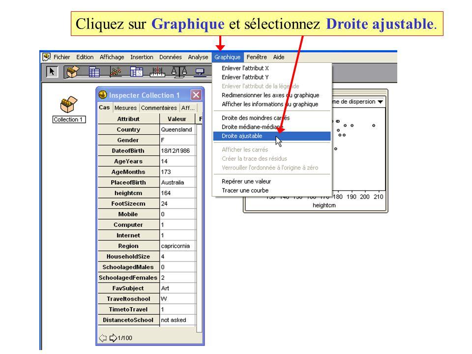 Cliquez sur Graphique et sélectionnez Droite ajustable.