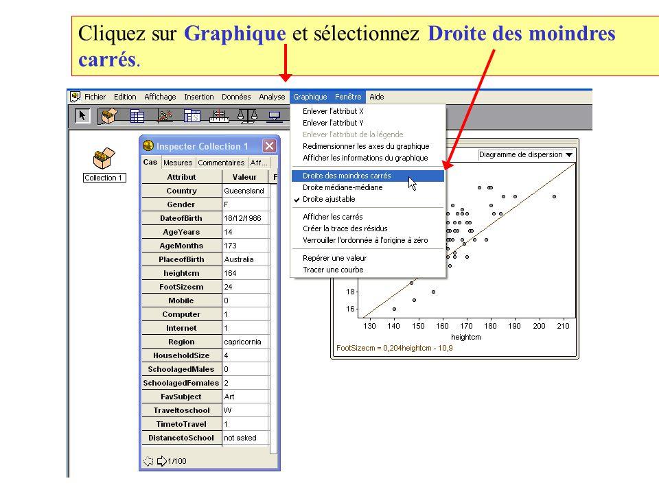 Cliquez sur Graphique et sélectionnez Droite des moindres carrés.