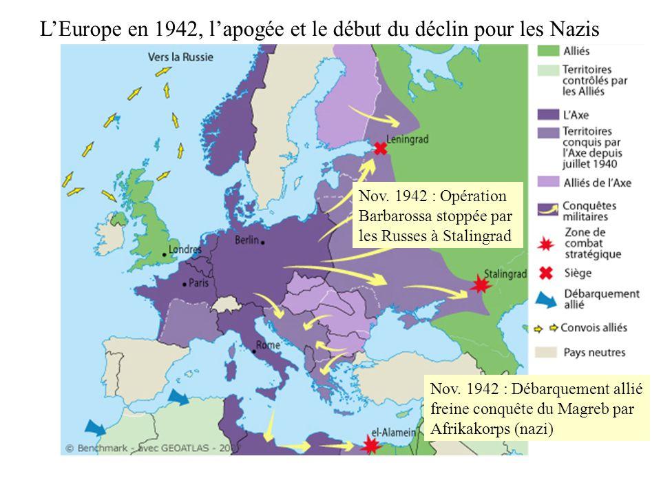 LEurope en 1943 : le tournant de la guerre 1943 : Reconquête de territoires par les Russes qui repoussent larmée allemande 1943 : Reconquête du Maghreb par les alliés (USA, Fr, GB) 1943 : Débarquement en Sicile et conquête de lItalie du Sud Arrestation de Mussolini