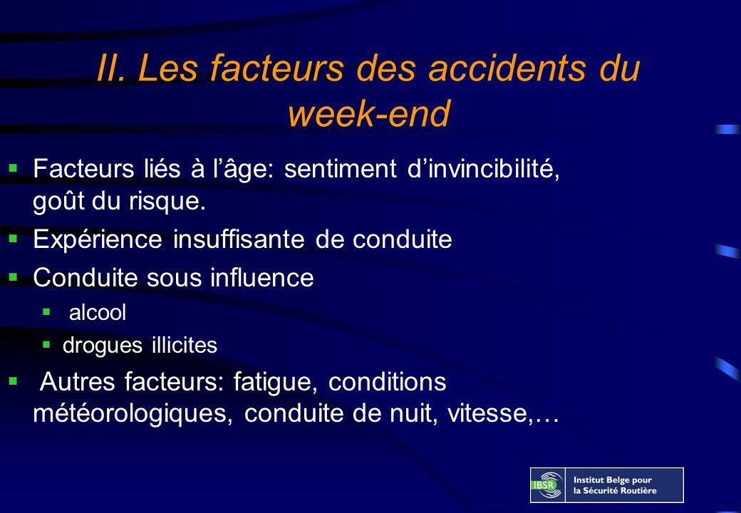 II. Les facteurs des accidents du week-end Facteurs liés à lâge: sentiment dinvincibilité, goût du risque. Expérience insuffisante de conduite Conduit