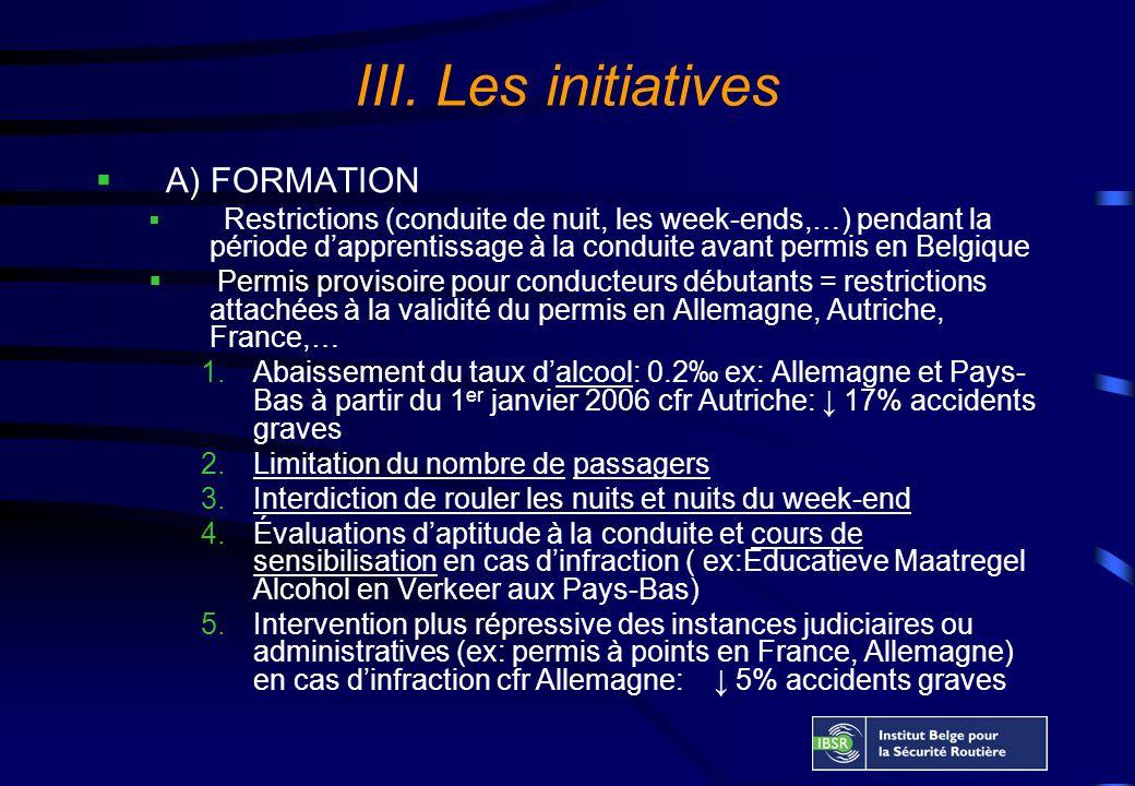 III. Les initiatives A) FORMATION Restrictions (conduite de nuit, les week-ends,…) pendant la période dapprentissage à la conduite avant permis en Bel