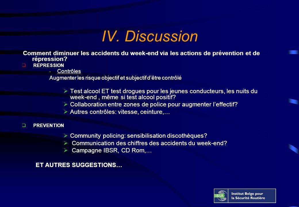IV. Discussion Comment diminuer les accidents du week-end via les actions de prévention et de répression? REPRESSION Contrôles Augmenter les risque ob
