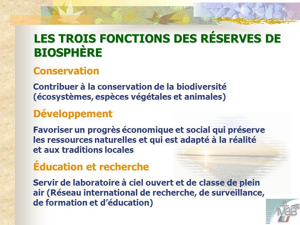LES TROIS FONCTIONS DES RÉSERVES DE BIOSPHÈRE Conservation Contribuer à la conservation de la biodiversité (écosystèmes, espèces végétales et animales) Développement Favoriser un progrès économique et social qui préserve les ressources naturelles et qui est adapté à la réalité et aux traditions locales Éducation et recherche Servir de laboratoire à ciel ouvert et de classe de plein air (Réseau international de recherche, de surveillance, de formation et déducation)