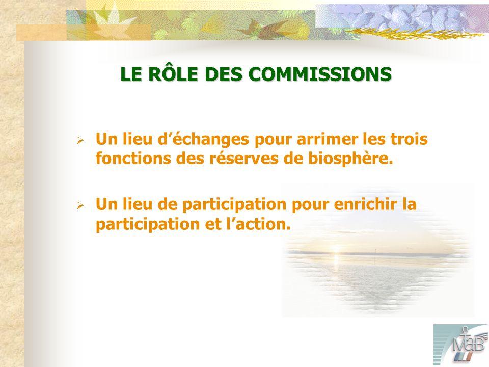 LE RÔLE DES COMMISSIONS Un lieu déchanges pour arrimer les trois fonctions des réserves de biosphère.
