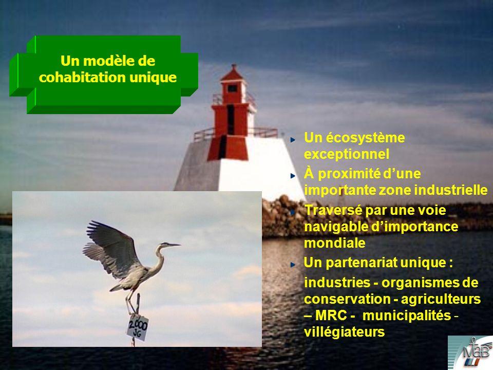 Un modèle de cohabitation unique Un écosystème exceptionnel À proximité dune importante zone industrielle Traversé par une voie navigable dimportance mondiale Un partenariat unique : industries - organismes de conservation - agriculteurs – MRC - municipalités - villégiateurs