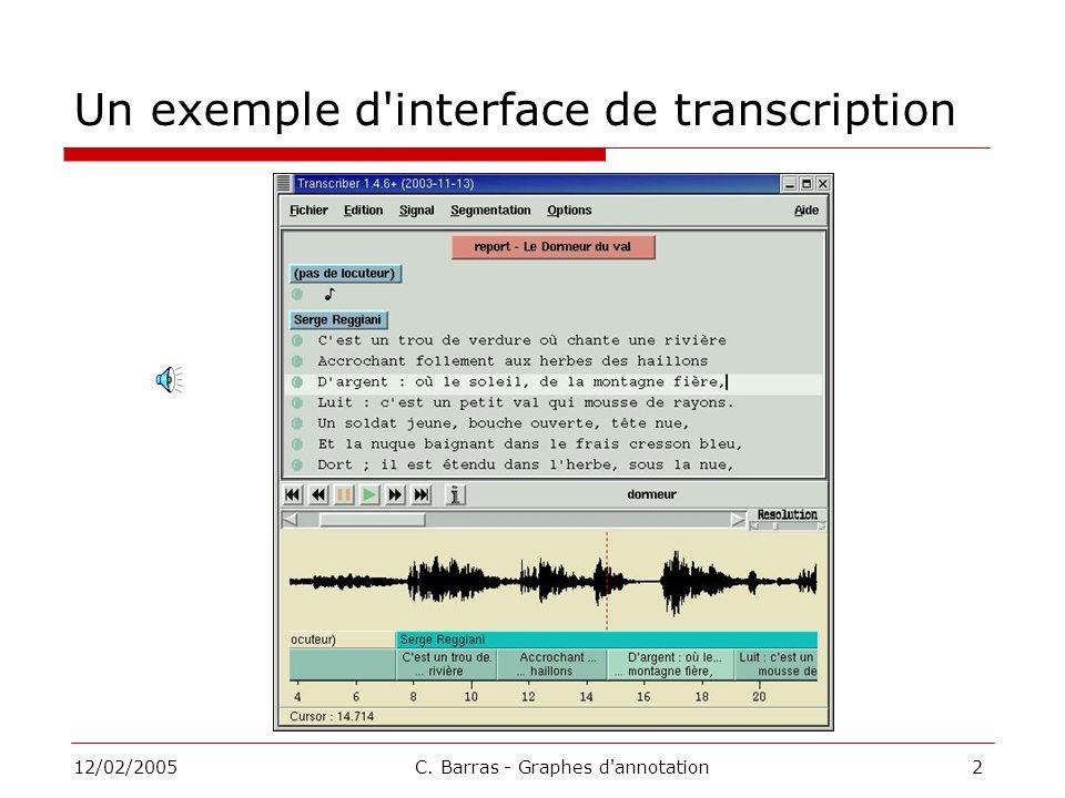 12/02/2005C. Barras - Graphes d annotation2 Un exemple d interface de transcription