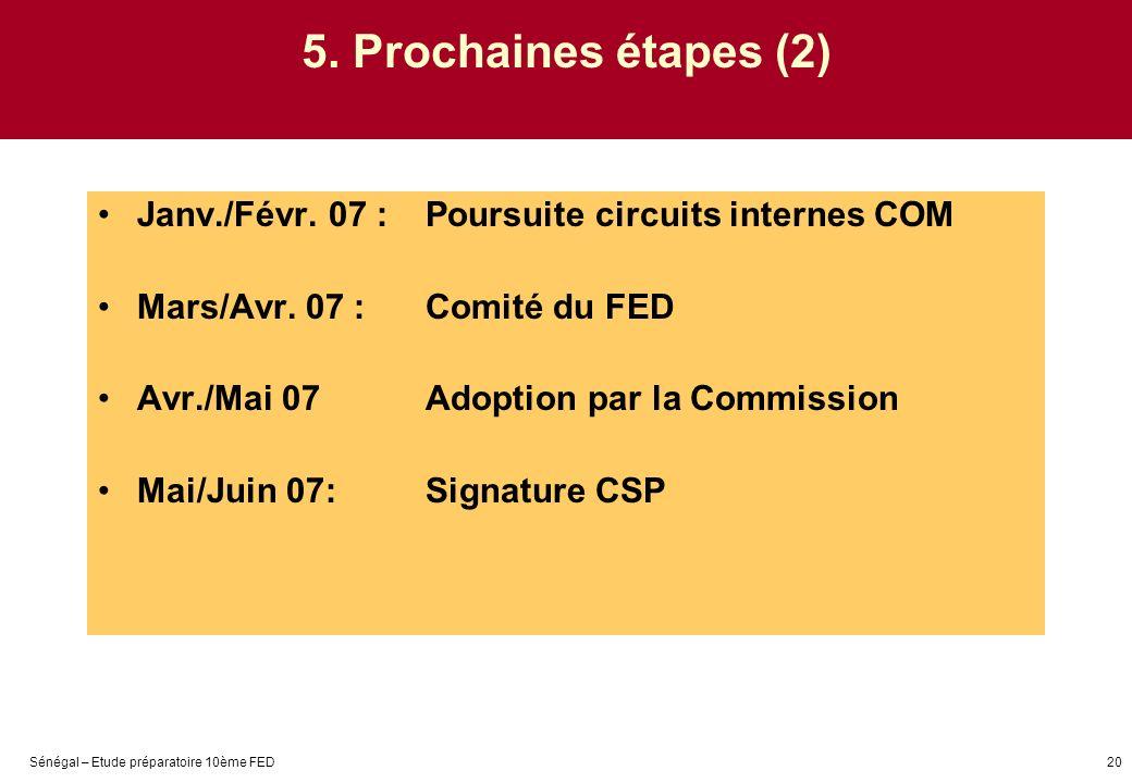 Sénégal – Etude préparatoire 10ème FED20 5. Prochaines étapes (2) Janv./Févr. 07 : Poursuite circuits internes COM Mars/Avr. 07 : Comité du FED Avr./M