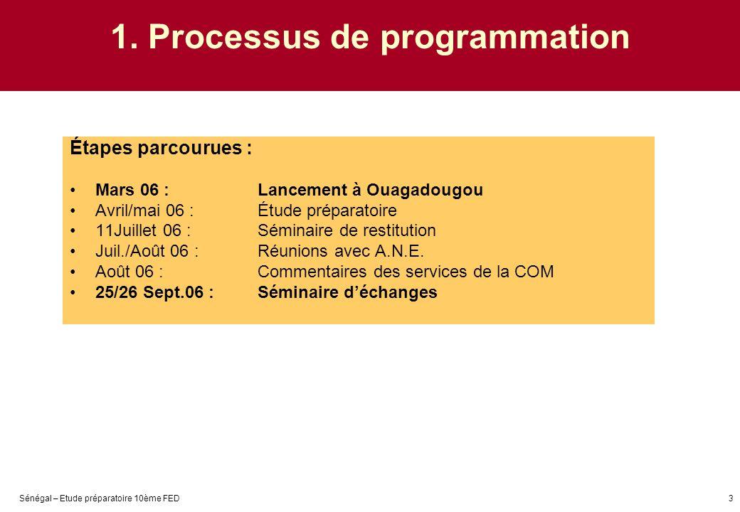Sénégal – Etude préparatoire 10ème FED3 1. Processus de programmation Étapes parcourues : Mars 06 : Lancement à Ouagadougou Avril/mai 06 : Étude prépa