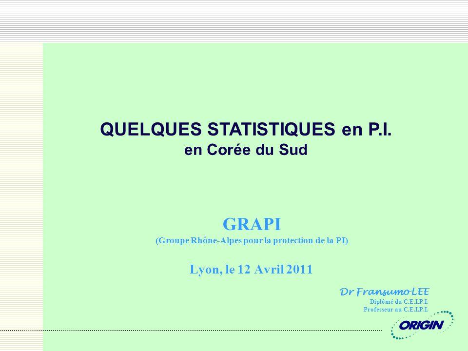 GRAPI (Groupe Rhône-Alpes pour la protection de la PI) Lyon, le 12 Avril 2011 QUELQUES STATISTIQUES en P.I.