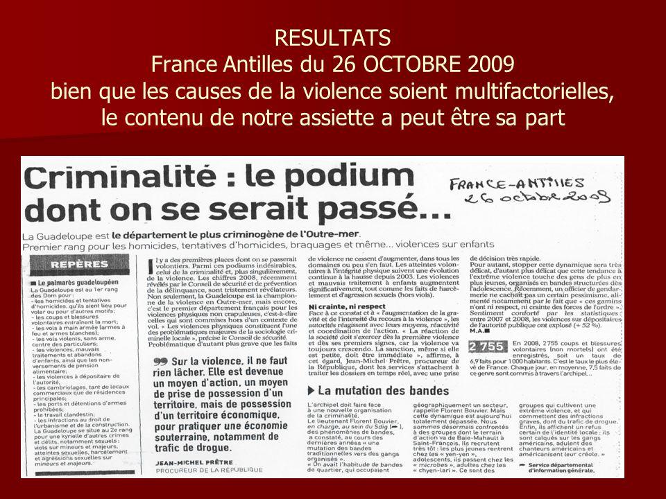 RESULTATS France Antilles du 26 OCTOBRE 2009 bien que les causes de la violence soient multifactorielles, le contenu de notre assiette a peut être sa part