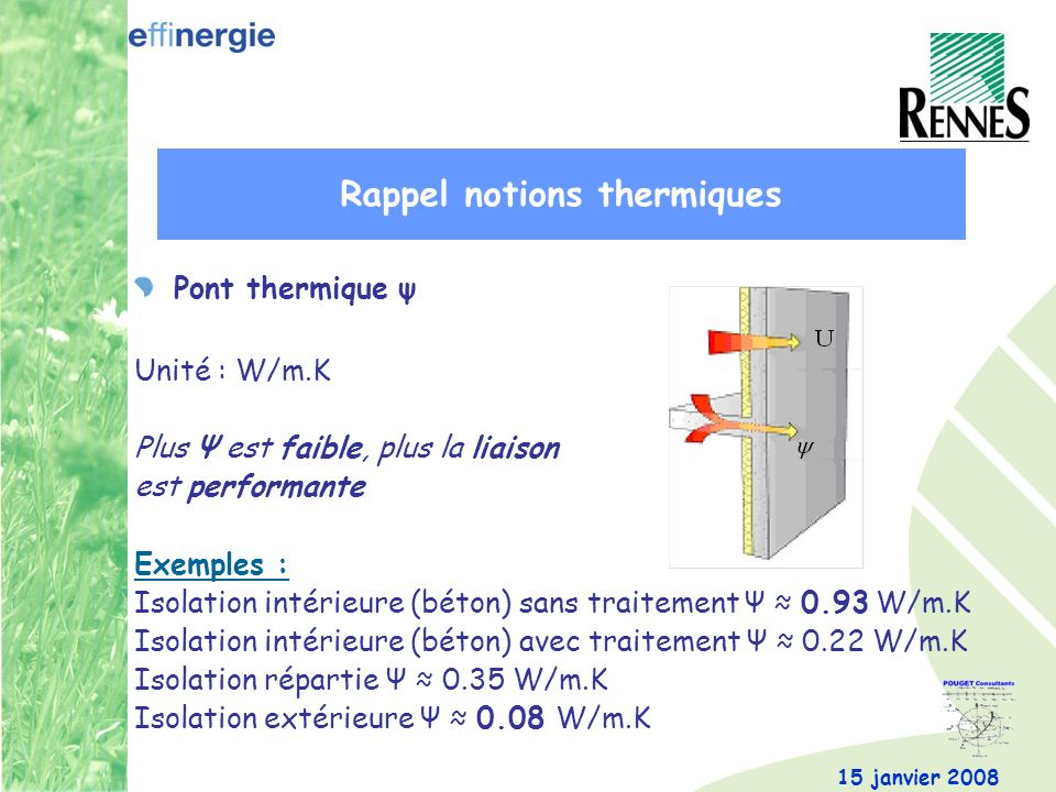 15 janvier 2008 Pont thermique ψ Unité : W/m.K Plus Ψ est faible, plus la liaison est performante Exemples : Isolation intérieure (béton) sans traitement Ψ 0.93 W/m.K Isolation intérieure (béton) avec traitement Ψ 0.22 W/m.K Isolation répartie Ψ 0.35 W/m.K Isolation extérieure Ψ 0.08 W/m.K Rappel notions thermiques