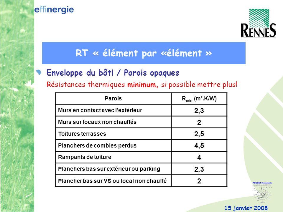 15 janvier 2008 Enveloppe du bâti / Parois opaques Résistances thermiques minimum, si possible mettre plus! ParoisR min (m².K/W) Murs en contact avec