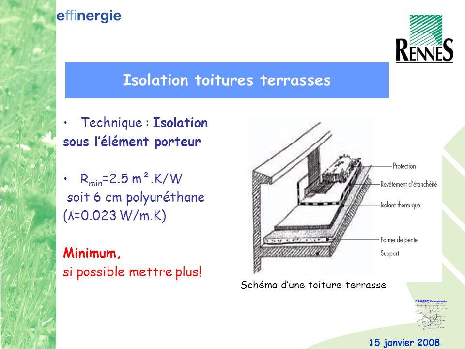 15 janvier 2008 Technique : Isolation sous lélément porteur R min =2.5 m².K/W soit 6 cm polyuréthane (λ=0.023 W/m.K) Minimum, si possible mettre plus.