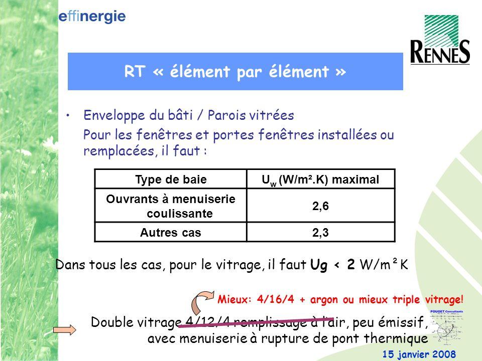 15 janvier 2008 Enveloppe du bâti / Parois vitrées Pour les fenêtres et portes fenêtres installées ou remplacées, il faut : Type de baieU w (W/m².K) maximal Ouvrants à menuiserie coulissante 2,6 Autres cas 2,3 Dans tous les cas, pour le vitrage, il faut Ug < 2 W/m²K Double vitrage 4/12/4 remplissage à lair, peu émissif, avec menuiserie à rupture de pont thermique Mieux: 4/16/4 + argon ou mieux triple vitrage.