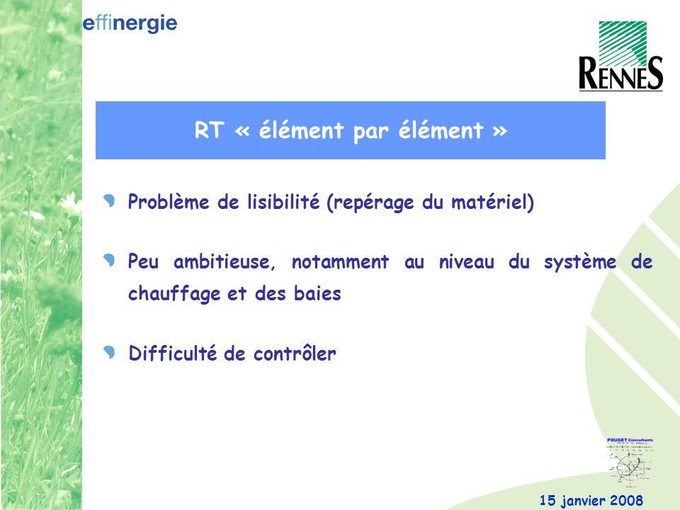 15 janvier 2008 Problème de lisibilité (repérage du matériel) Peu ambitieuse, notamment au niveau du système de chauffage et des baies Difficulté de contrôler RT « élément par élément »