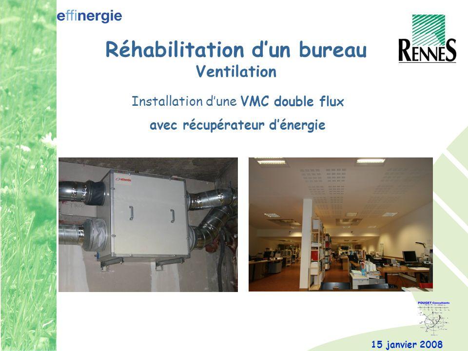 15 janvier 2008 Réhabilitation dun bureau Ventilation Installation dune VMC double flux avec récupérateur dénergie