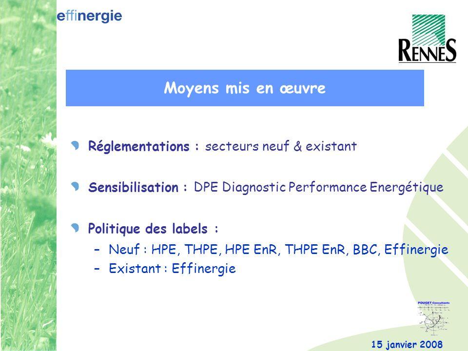 15 janvier 2008 Réglementations : secteurs neuf & existant Sensibilisation : DPE Diagnostic Performance Energétique Politique des labels : –Neuf : HPE, THPE, HPE EnR, THPE EnR, BBC, Effinergie –Existant : Effinergie Moyens mis en œuvre