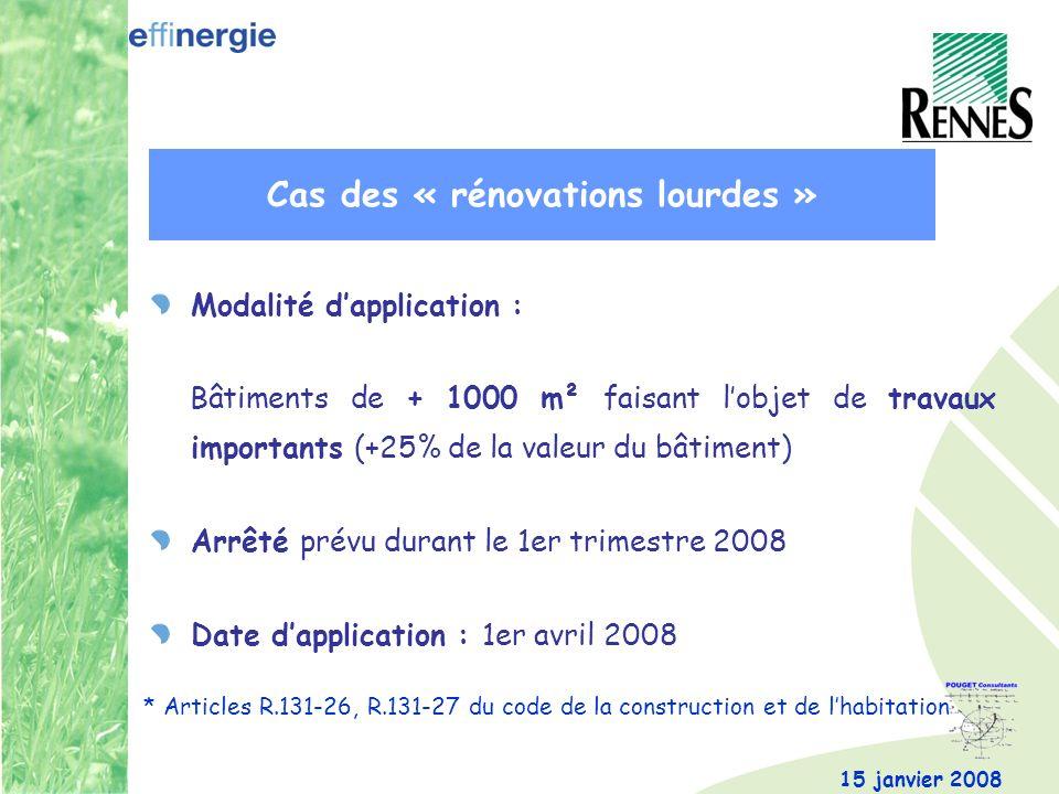 15 janvier 2008 Modalité dapplication : Bâtiments de + 1000 m² faisant lobjet de travaux importants (+25% de la valeur du bâtiment) Arrêté prévu duran