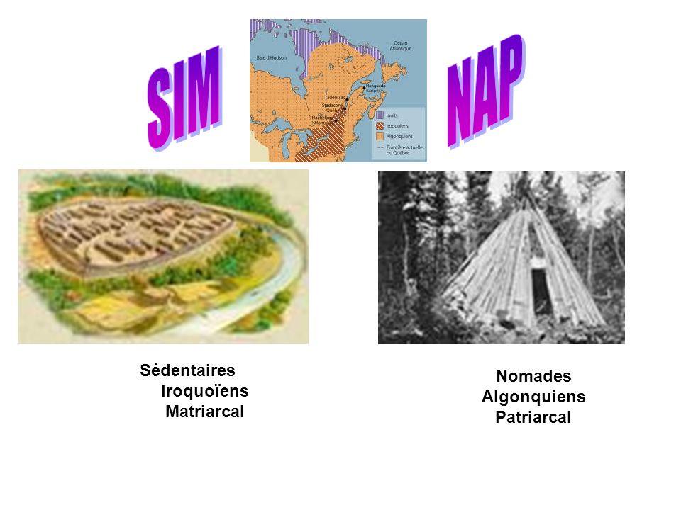 Sédentaires Iroquoïens Matriarcal Nomades Algonquiens Patriarcal