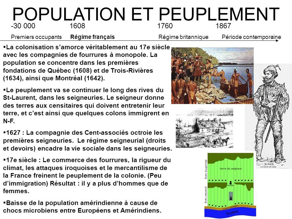 POPULATION ET PEUPLEMENT -30 000 160817601867 Premiers occupants Régime français Régime britannique Période contemporaine La colonisation samorce véritablement au 17e siècle avec les compagnies de fourrures à monopole.